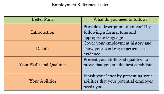 Letter Of Reference Definition from wr1ter.com