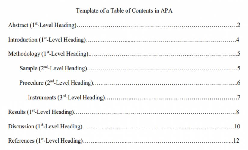 Example of a table of contents in APA